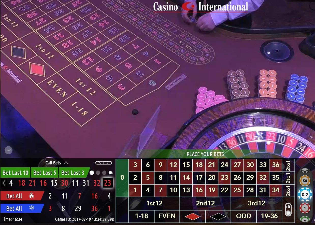 Casinos International