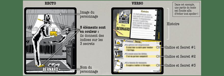 1_3_Secrets_card_anatomy