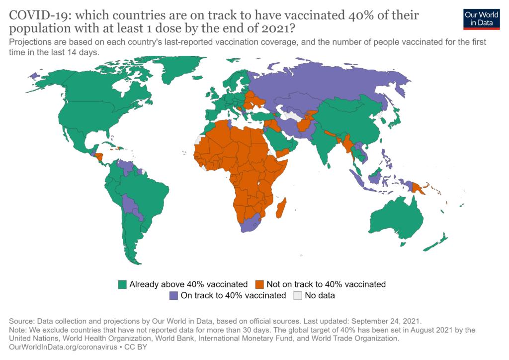 covid vaccination monde