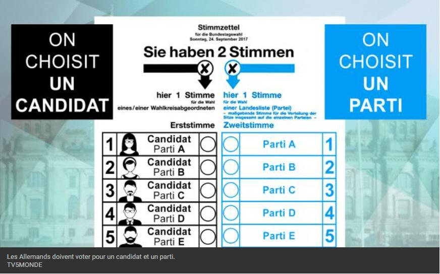 élections législatives Allemagne